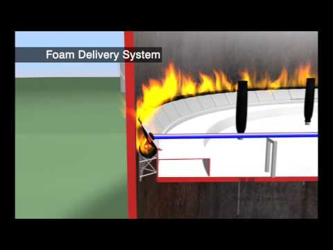 Foam Delivery System for Floating Roof Tanks