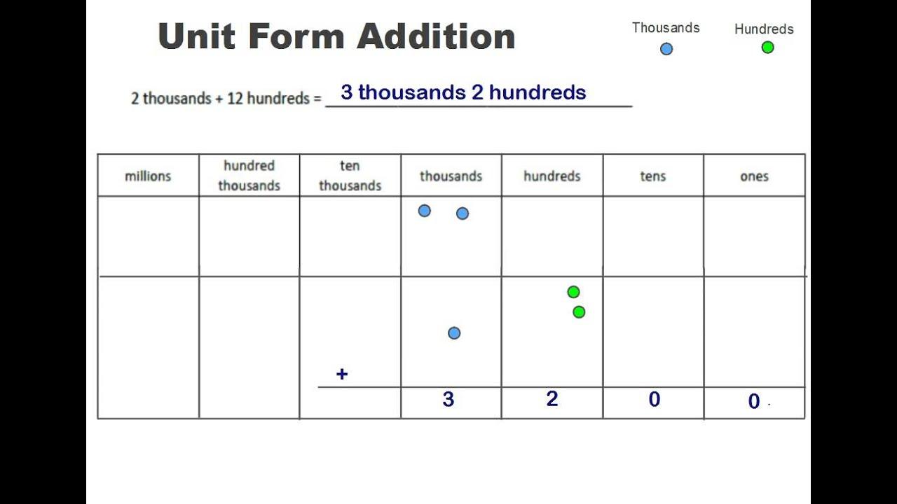 Unit form addition engage ny math common core youtube