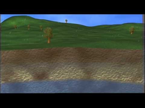 How rivers work: The Role of Groundwater. Produced for the UK Groundwater Forum.