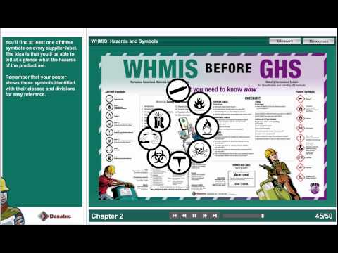 Danatec WHMIS with GHS Demo