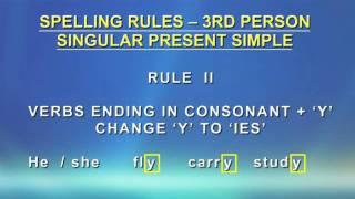 Spelling 3rd Person Singular Verbs, Present Simple Tense