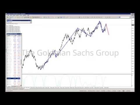 US Stocks forecast investing analysis march 2014 part2