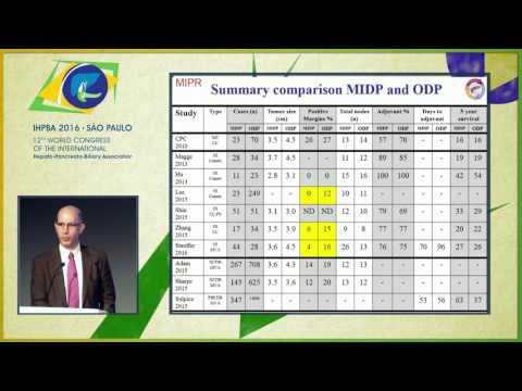 MIPR Outcomes of MI Distal Pancreatectomy for Ductal Adenocarcinoma - David Kooby
