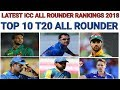 ICC Latest T20 All Rounders Ranking 2018 ICC Top 10 t20 All Rounders Latest ICC T20 Ranking 2018