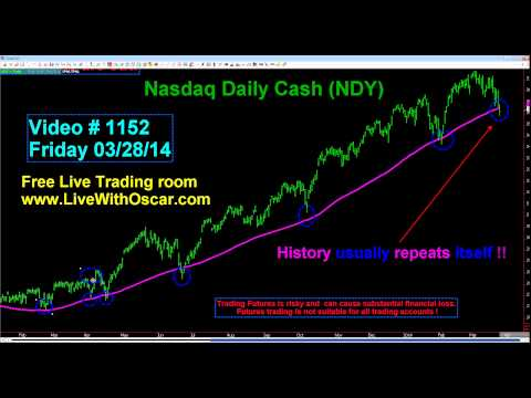 "#1052 03/28/2014 Oscar Carboni says ""Time to sidestep Nasdaq!"""