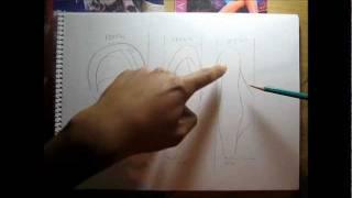 Curso de dibujo a lápiz. Parte 11