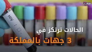 صـــادم و بالفيديو..شوفو شحال من مغربي و مغربية مصابين بالسيدا | بــووز