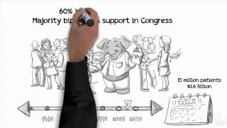 [Whiteboard Animation Explainer Video- Association of Communi...]