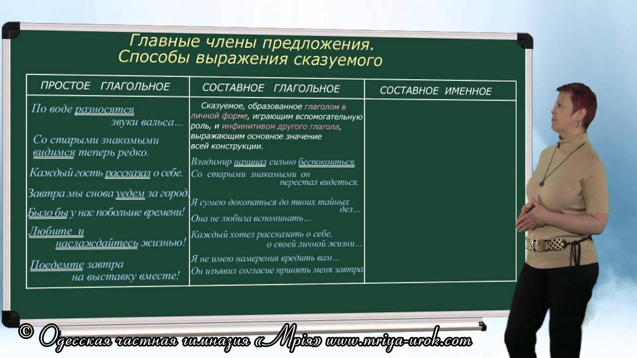 kakim-chlenom-obichno-bivayut-v-predlozhenii-sushestvitelnoe