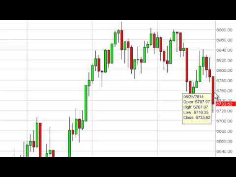 FTSE 100 Technical Analysis for June 26, 2014 by FXEmpire.com