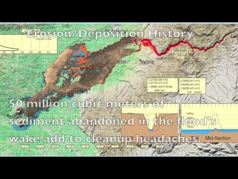 Teton Dam Disaster.mov