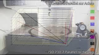 Верификация ОЦ по ISO 230-2 (-6). Система Etalon LaserTRACER-NG.