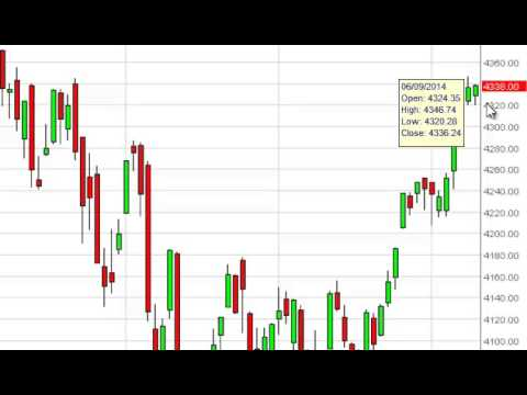 NASDAQ Technical Analysis for June 11, 2014 by FXEmpire.com
