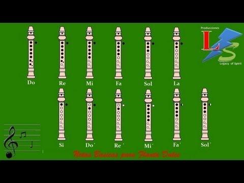 Notas Basicas para Flauta Dulce