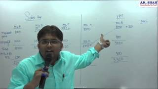 J K Shah Classes CA Final Indirect Tax Prof. Sagar Vora