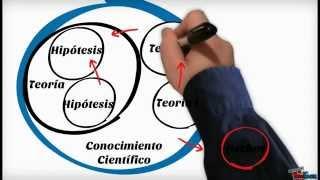 Mario Bunge  - La ciencia, su método y su filosofía