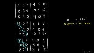 Inverzna matrika 3×3 – primer 2