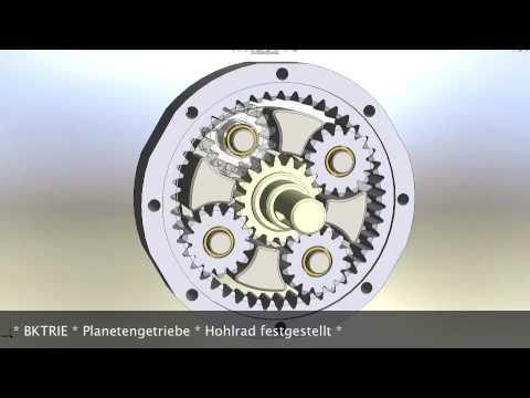 Planetengetriebe (planetary gear)