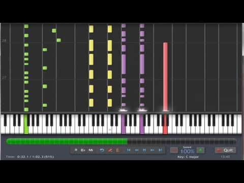 Power Ranger- Piano tutorial