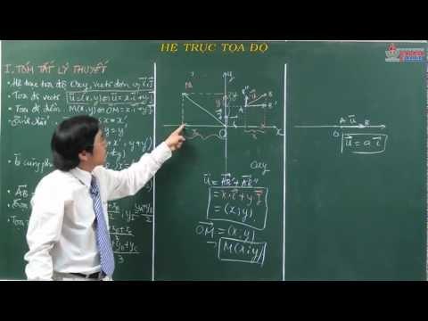 Bài giảng hình học 10 - Vectơ - Hệ trục tọa độ - Cadasa.vn