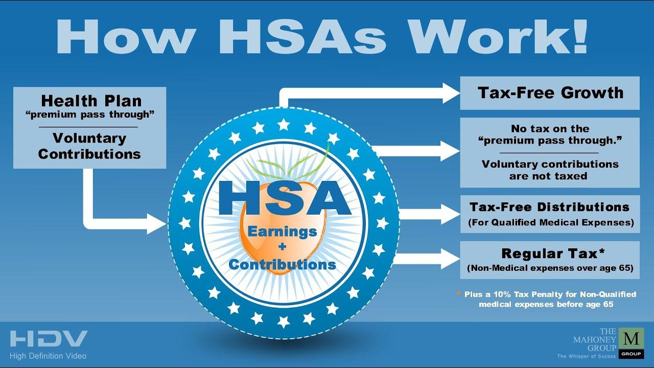 HSA - Health Savings Accounts - Georgia Health Insurance ...