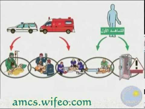 الاسعافات الأولية:  السلامة و الانقاذ