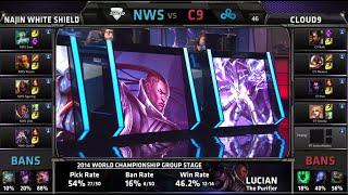 NaJin White Shield Vs Cloud 9 Tiebreaker Game 3 Group D