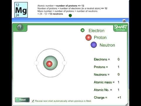 Magnesium atom model project quotes