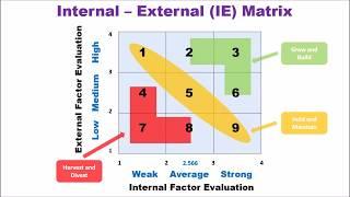 external internal factors paper amway