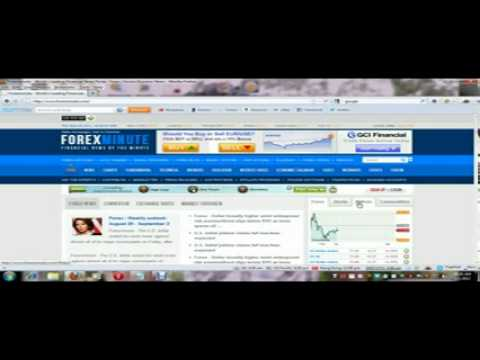forex trading, forex news, stock market, financial news, ForexMinute.flv