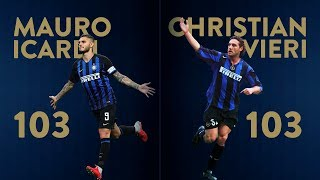 MAURO ICARDI + CHRISTIAN VIERI | NATURAL-BORN SCORERS | 103 Serie A goals with Inter ⚽⚫🔵⚽?