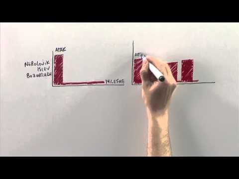 MS (Multipl Skleroz) Belirtileri Nelerdir?