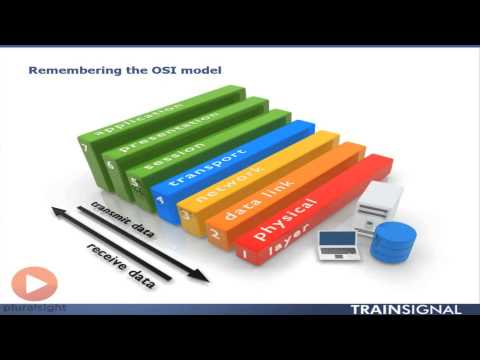 CompTIA Mobility+: Benefits of the OSI Model