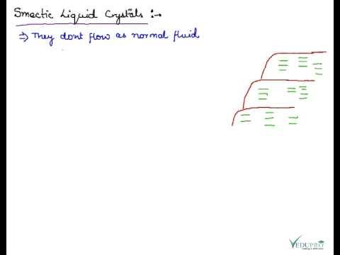 Liquid Crystals, Types of Liquid Crystal, What is Liquid Crystal