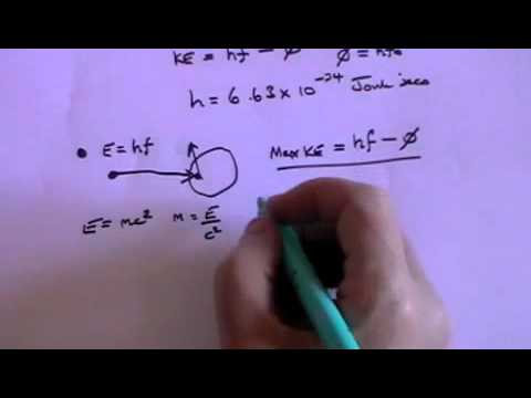 Wave Particle Duality - A Level Physics