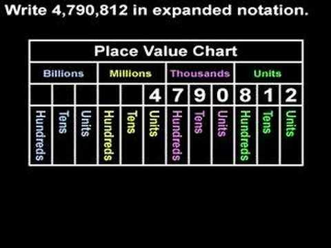 Expanded Notation - MathHelp.com - Pre Algebra Help - YouTube