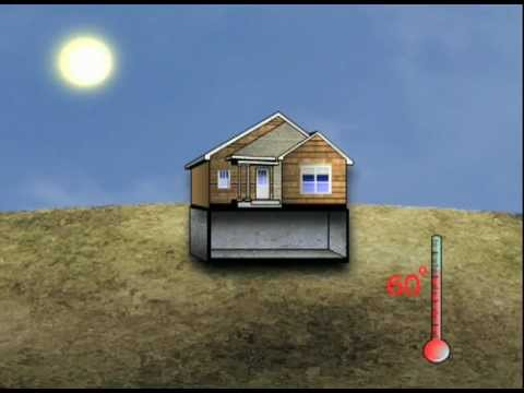 Benefits of Geothermal Heating and Cooling