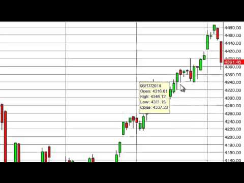 NASDAQ Technical Analysis for July 9, 2014 by FXEmpire.com