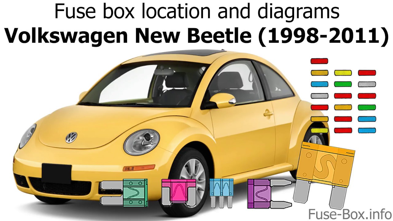 2001 vw beetle fuse box location wiring diagram review 2001 volkswagen beetle fuse box location wiring diagram centrevw new beetle fuse box location wiring diagram
