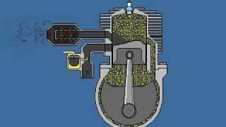 Como funciona un motor de 2 tiempos