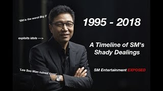 A Timeline of SM's Shady Dealings (SME EXPOSED)