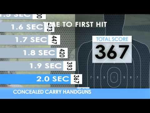 Personal Defense - Beretta 92