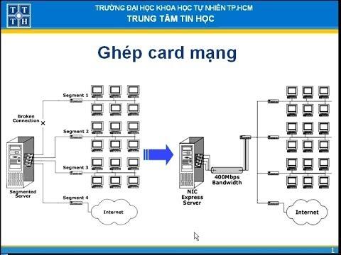 Triển khai hệ thống mạng - Ghép Card Mạng