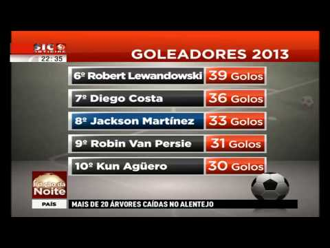 Cristiano Ronaldo beats world goals records 2013