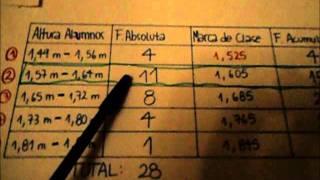 Trabajo Matemáticas (Medidas De Tendencia Central Para