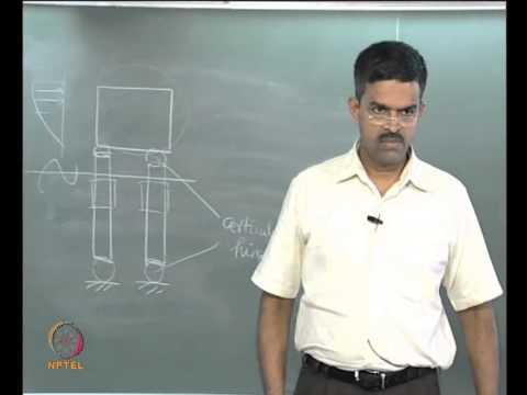 Mod-02 Lec-08 Iterative frequency domain II