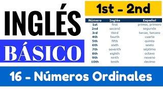 Los Números Ordinales En Inglés Y Cómo Formarlos
