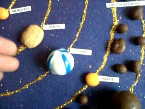 Maqueta del Sistema Solar en dulce