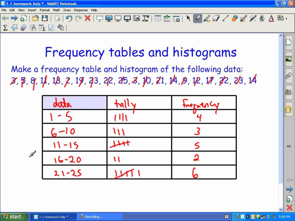 how to create frequency histogram and frequency polygon in excel