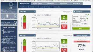 Binary Options The Best Binary Options Trading Guide For